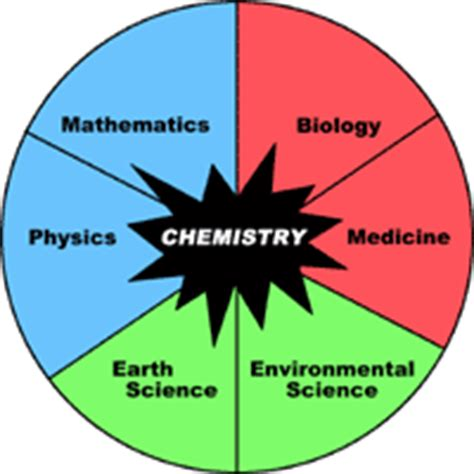 Chemistry the central science homework answers