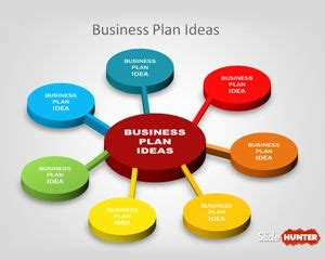 Samples for business plan